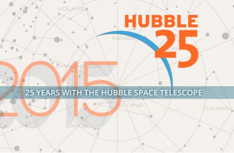 Hubble Uzay Teleskobu 25. Yaşında!