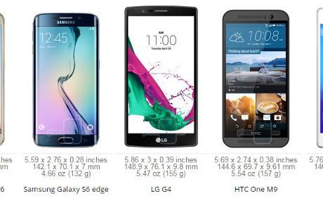 Galaxy S6/S6 edge, LG G4 , One M9 , Xperia Z4: Sizce Hangisi Daha İyi!