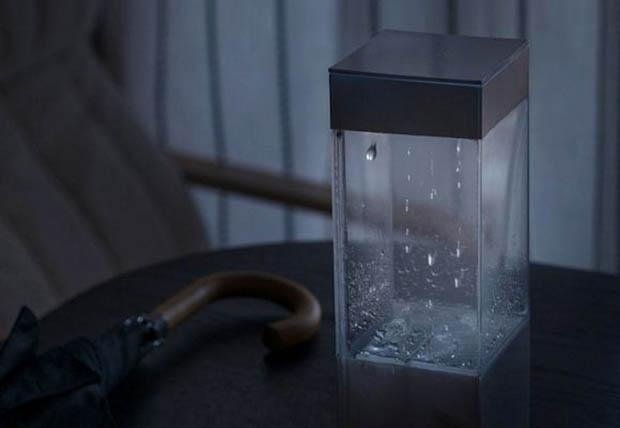 Hava Durumunu Canlı Gösteren Kutu