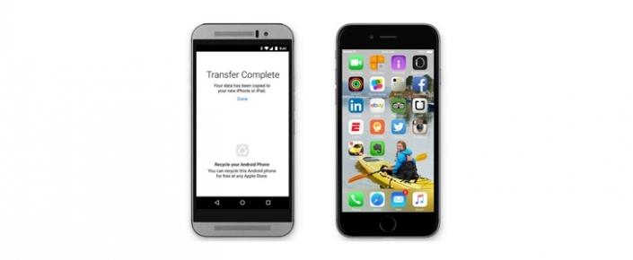 Android to iOS ! Android Verilerinizi Kablosuz iOS Cihazlara Aktarabilirsiniz !