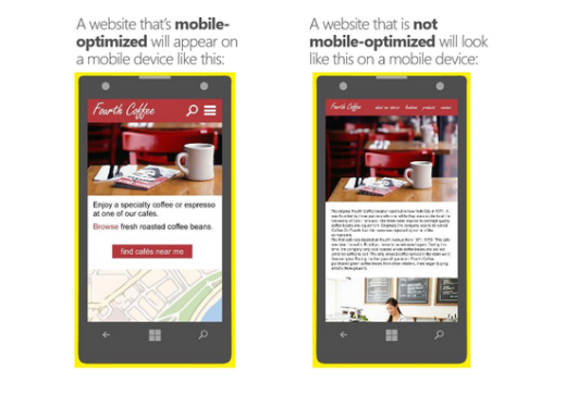 google_mobiluyumluluk