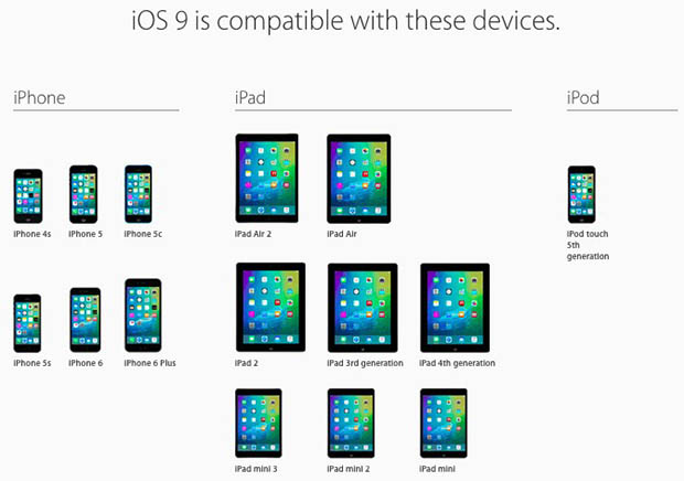 Çoklu Görev İşlevleri Tüm iOS Cihazlarına Gelmeyecek