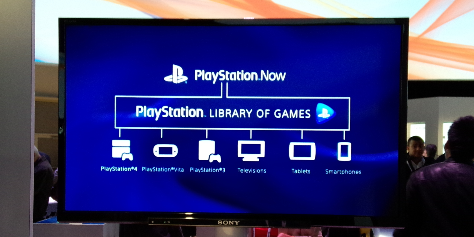 PS Game Streaming Beta İngiltere'de Hizmete Girdi