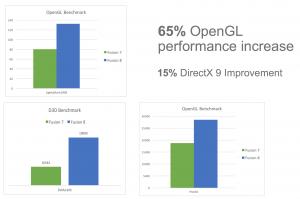 GFX-Performance-boost-300x199