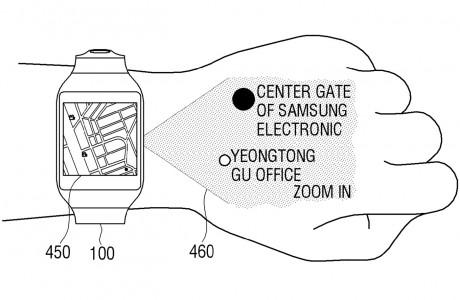 Samsung Bileğinizi Ekran Olarak Kullanmak İstiyor