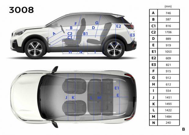 Yeni SUV Peugeot 3008 Türkiye Fiyatları Belli Oldu