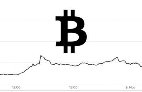 En Güvenli Yatırım Aracı Bitcoin,Trump'ın Zaferi Ona Yaradı