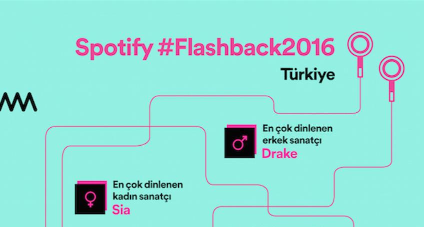 2016'da Türkiye En Çok Kimi Sevdi?