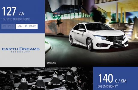 Honda Civic RS Türkiye'de 182 HP Avusturalya'da 172.72 HP Neden?