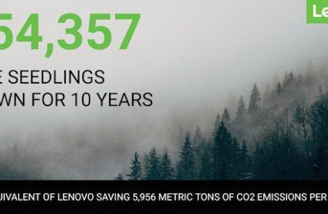 Lenovo Karbon Salımını %35 Azaltıyor, Düşük Isılı Lehim Tekniği!