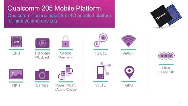 Qualcomm 205 Mobile Platform 4g