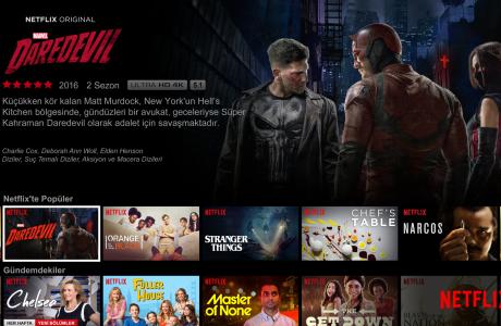 Netflix Hermes Çeviri Testini Çöz, NetFlix'e Çevirmen Olma Fırsatı Yakala