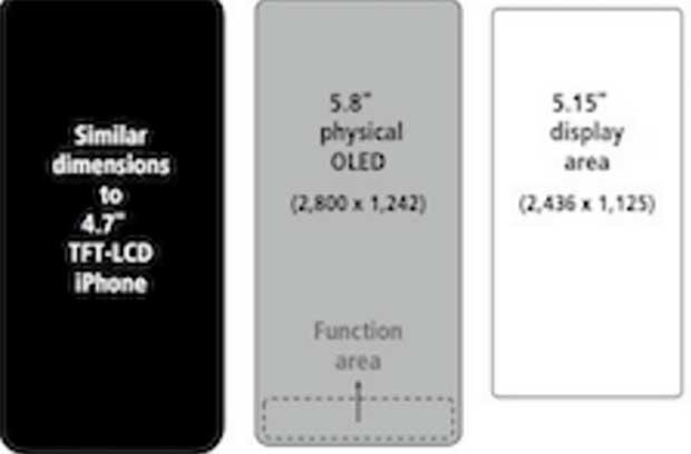 iphone s8 ekran boyutu