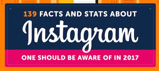 Instagram Hakkında Bilmeniz Gerekenler 2017 [InfoGraphic]