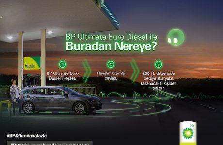 BP'den 250 TL'lik Hediye Akaryakıt Kazandıran YARIŞMA