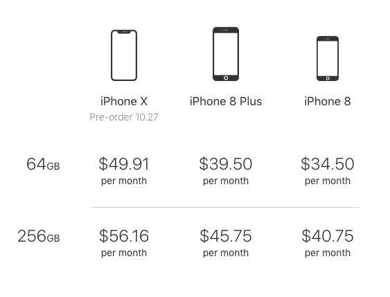 Yenileme Programı iPhone X