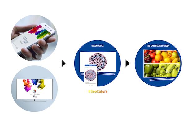 Samsung SeeColors, Renk Körlüğü Olanlara Gerçek Renkleri Gösteriyor