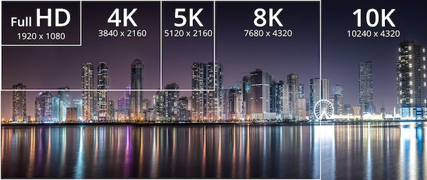 HDMI 2.1 10K ve Dinamik HDR