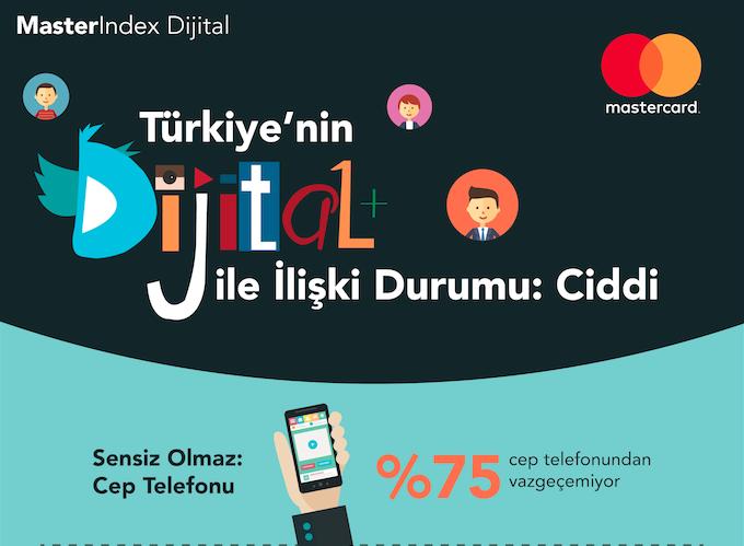Türkiye'nin Dijital İlişki Durumu: Ciddi, Sensiz Olmaz Cep Telefonu
