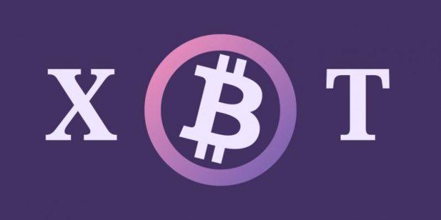 CBOE Vadeli Bitcoin İşlemlerini Başlattı, Bitcoin WallStreet'e Geldi