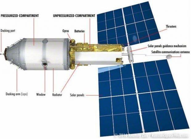 Rusya Uzayda Lüks Hotel İnşa Etmeyi Planlıyor