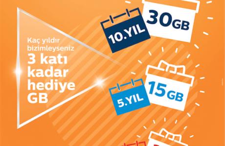 Türk Telekom Yılların Hediyesi Kampanyası, Kaç Yıla Kaç GB Hediye?