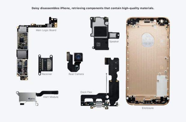 Apple'ın Geri Dönüşüm Robotu Daisy