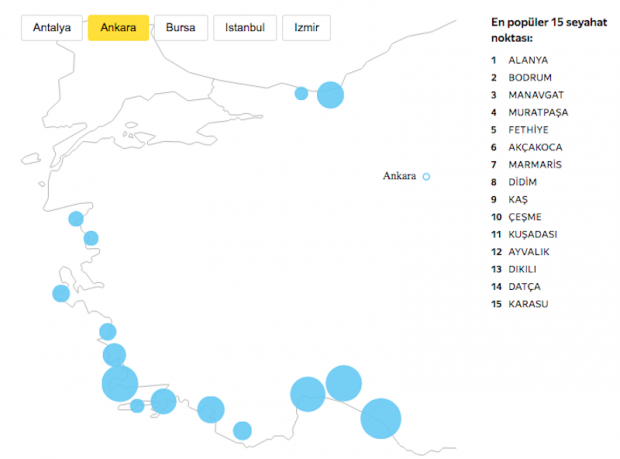 Türkiye'nin En Çok Gidilen Tatil Bölgeleri