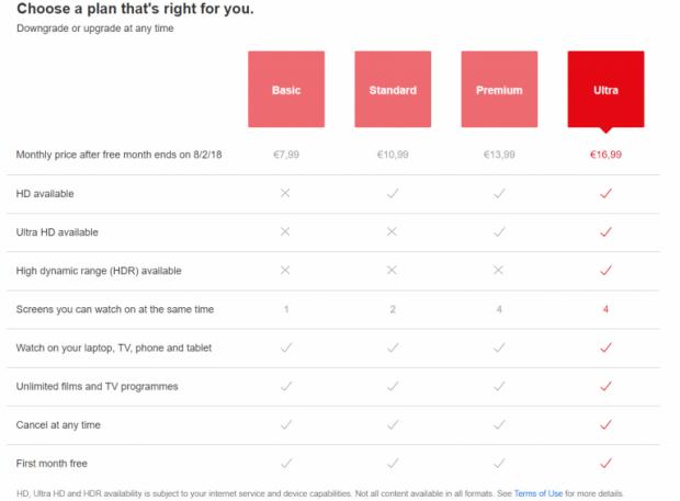Netflix Ultra Paketi Test Ediliyor, Sürekli 4K HDR Akışa Hazır mısınız?