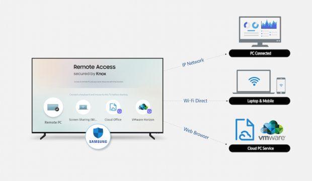 Samsung Smart TV Remote Access