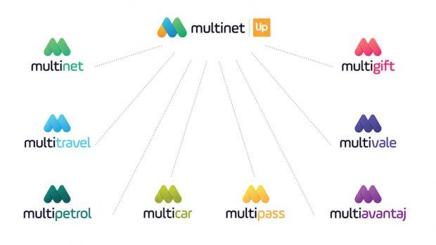 Multinet Up Marka Kimliğini Yeniliyor