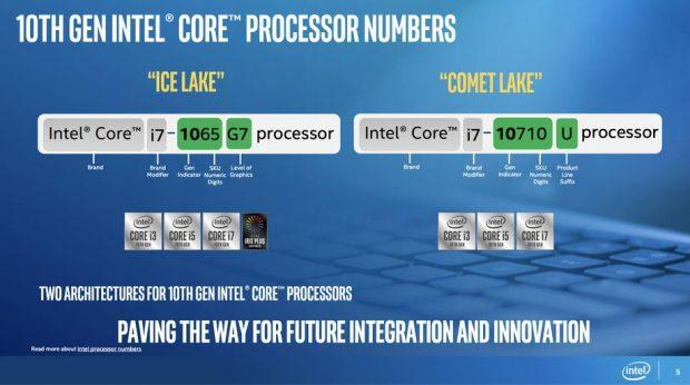 Intel, sekiz yeni 10. Nesil Comet Lake işlemci tanıtıyor