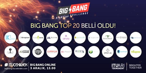 03 Aralık'ta Big Bang Start-up Challenge'ın görkemli sanal sahnesine çıkacak olan 20 teknoloji girişimi belirlendi.